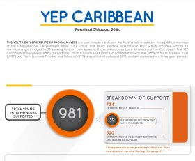 YEP-Caribbean Mid Project Results [Aug 31, 2018]